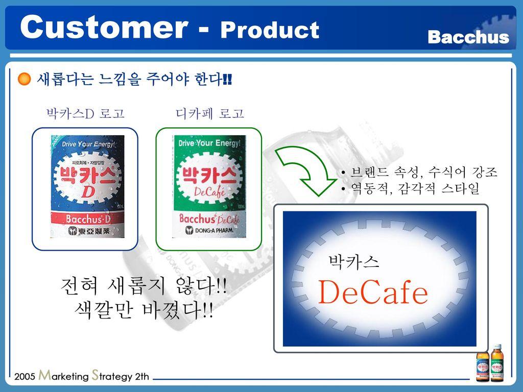 Customer - Product DeCafe 전혀 새롭지 않다!! 색깔만 바꼈다!! 박카스 새롭다는 느낌을 주어야 한다!!
