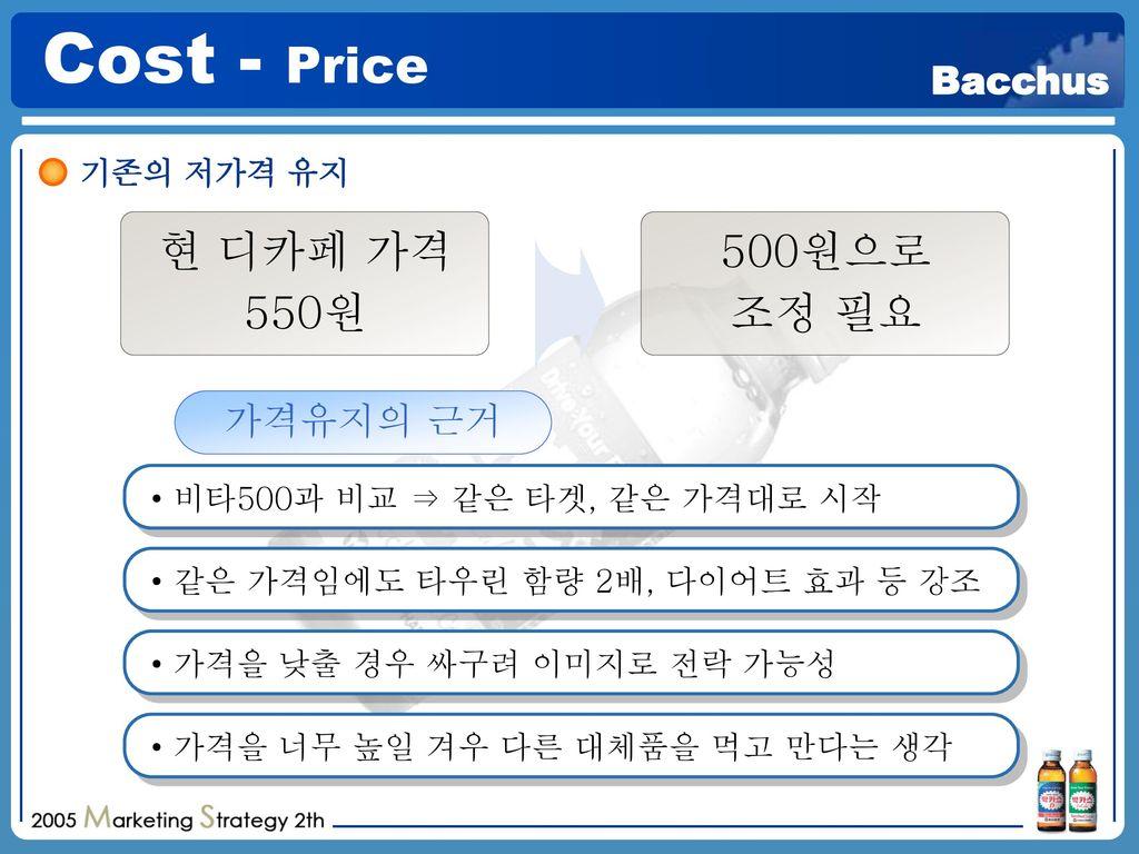 Cost - Price 현 디카페 가격 550원 500원으로 조정 필요 가격유지의 근거 기존의 저가격 유지