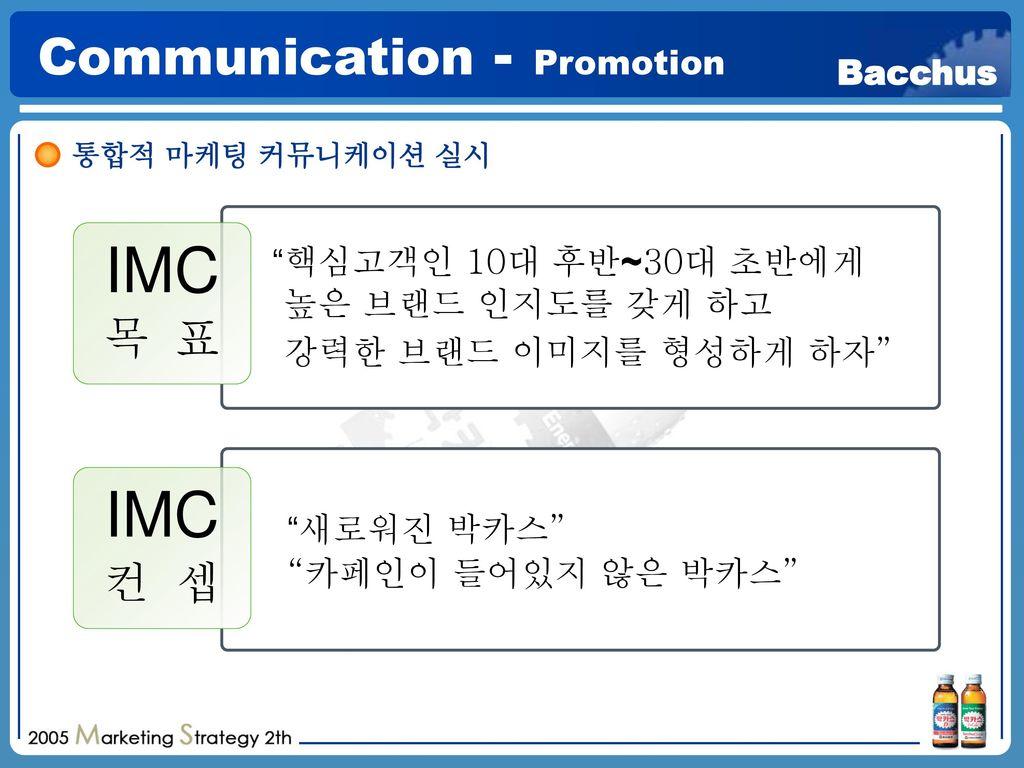 IMC IMC Communication - Promotion 목 표 컨 셉 핵심고객인 10대 후반~30대 초반에게