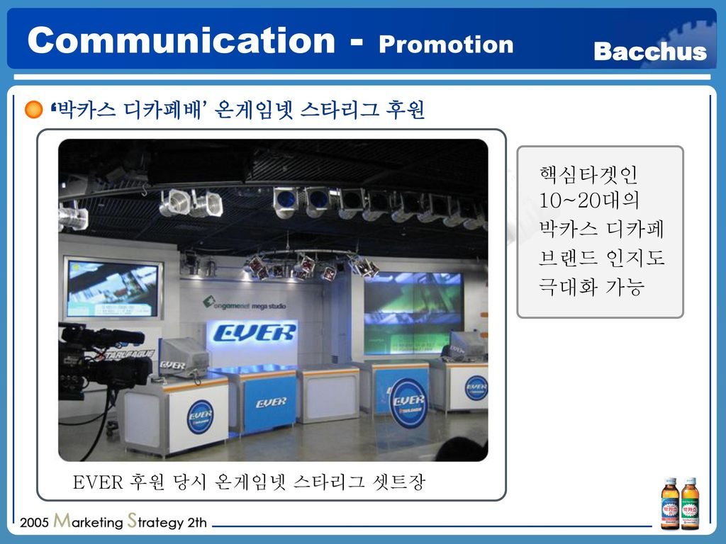 Communication - Promotion