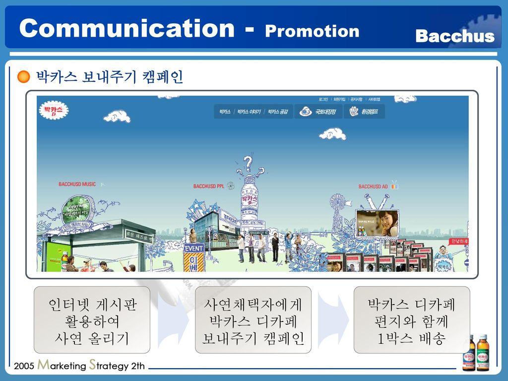 Communication - Promotion