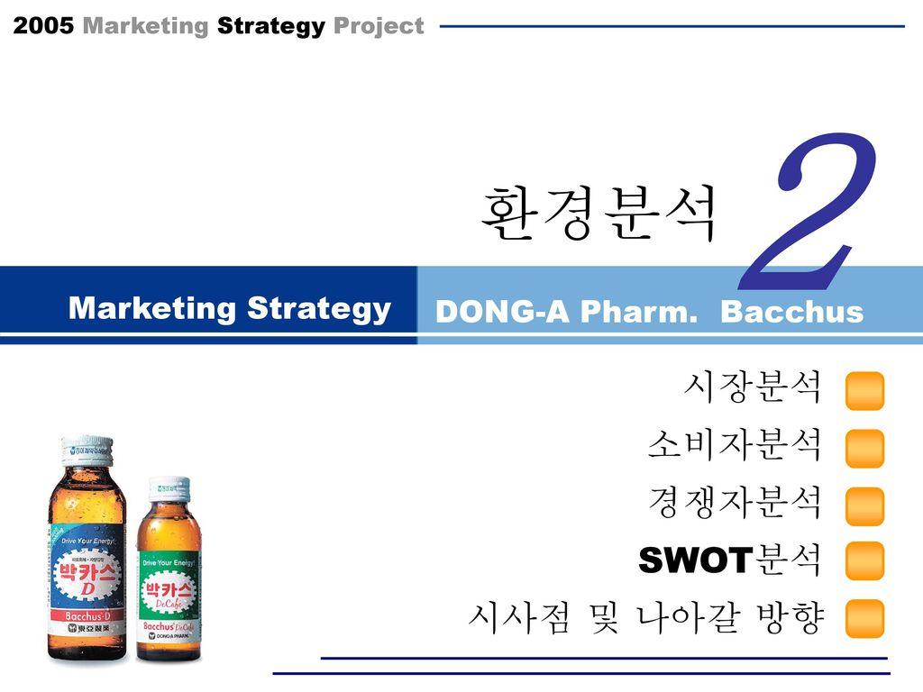 2 환경분석 시장분석 소비자분석 경쟁자분석 SWOT분석 시사점 및 나아갈 방향 Marketing Strategy