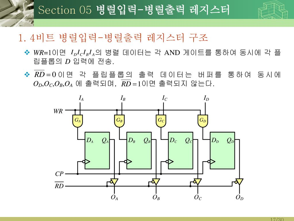 Section 05 병렬입력-병렬출력 레지스터