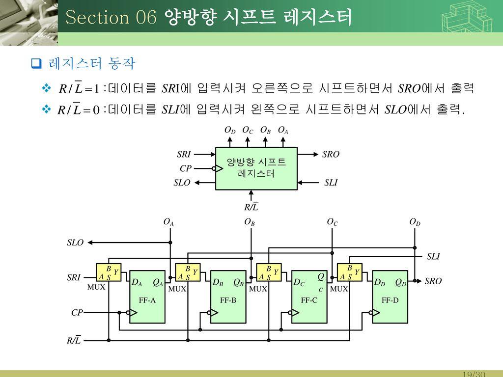Section 06 양방향 시프트 레지스터 레지스터 동작 :데이터를 SRI에 입력시켜 오른쪽으로 시프트하면서 SRO에서 출력
