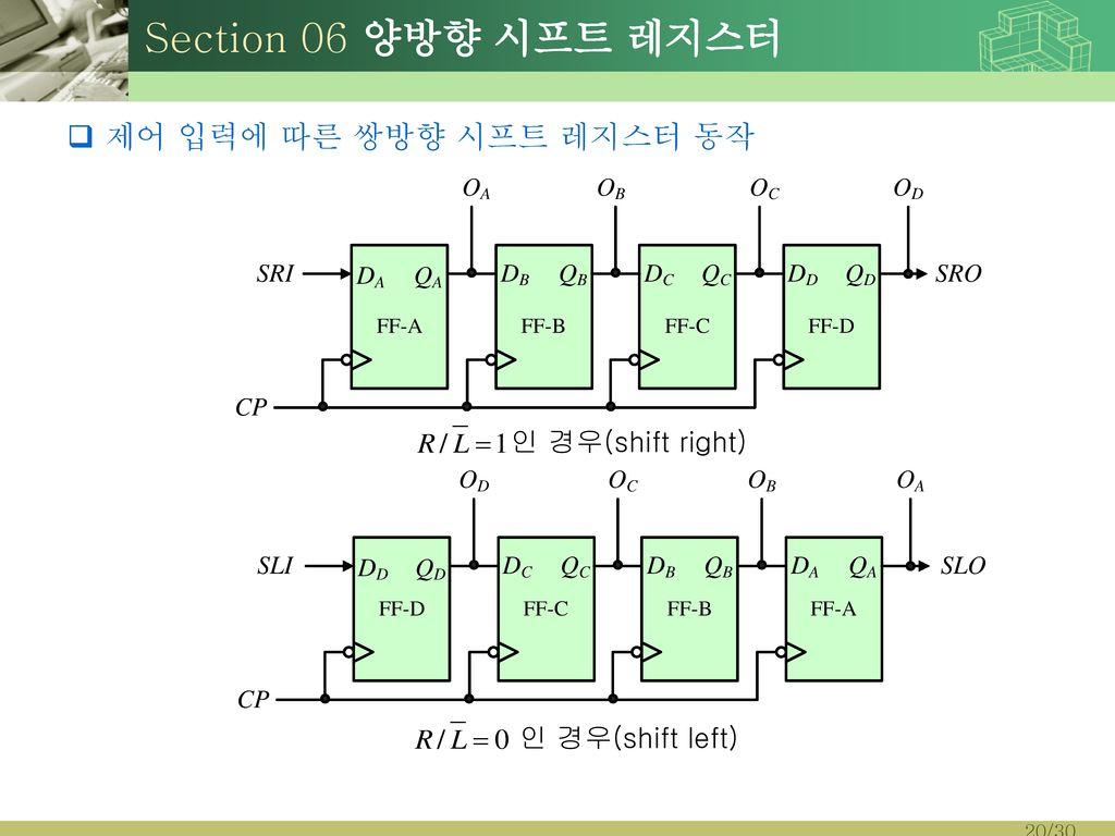 Section 06 양방향 시프트 레지스터 제어 입력에 따른 쌍방향 시프트 레지스터 동작 인 경우(shift right)