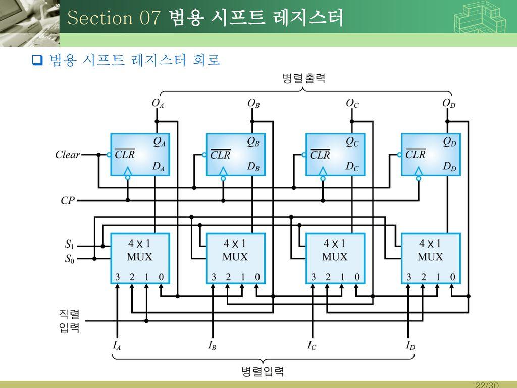 Section 07 범용 시프트 레지스터 범용 시프트 레지스터 회로