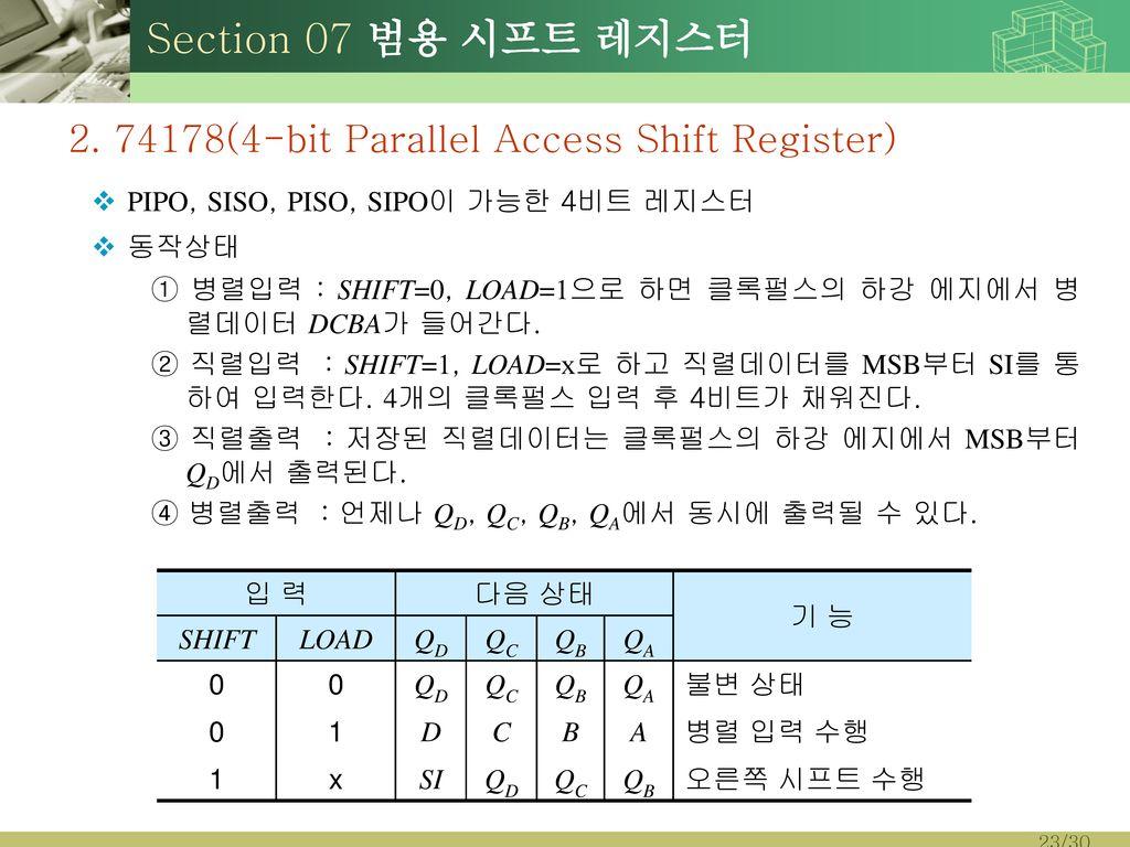 Section 07 범용 시프트 레지스터 2. 74178(4-bit Parallel Access Shift Register)