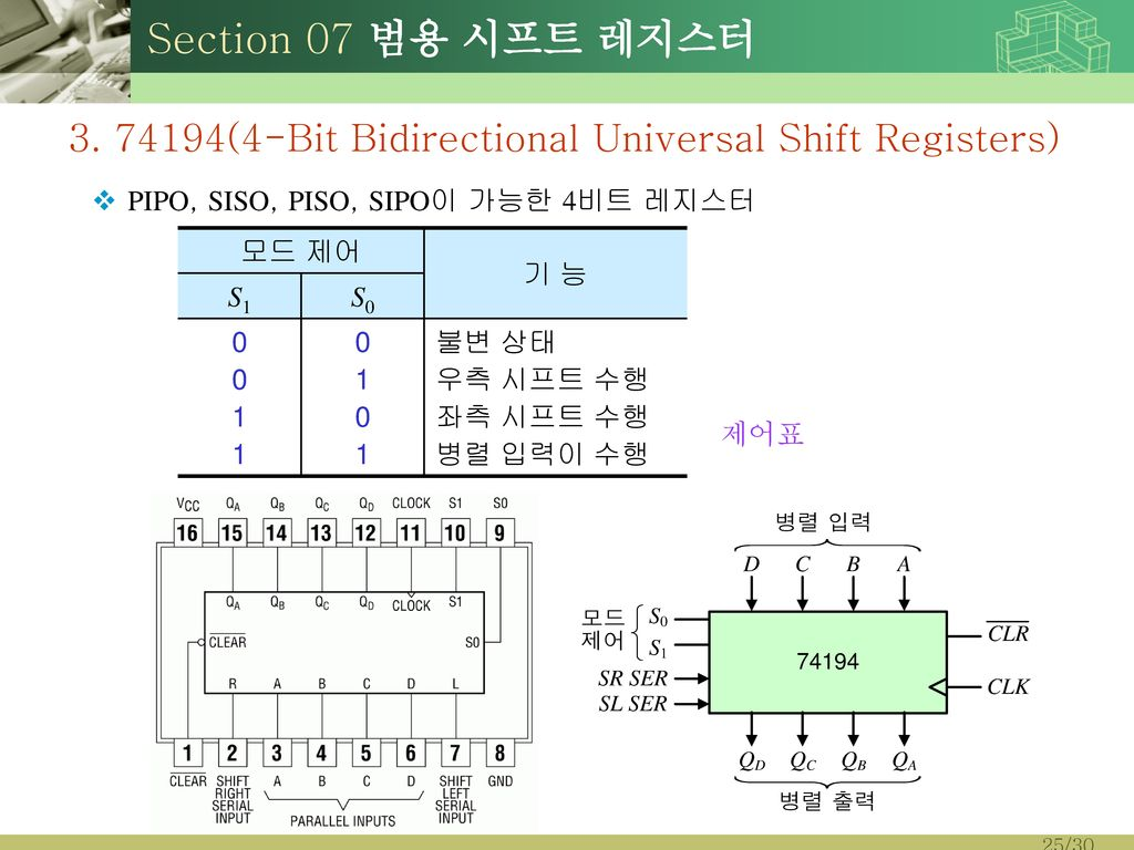 Section 07 범용 시프트 레지스터 3. 74194(4-Bit Bidirectional Universal Shift Registers) PIPO, SISO, PISO, SIPO이 가능한 4비트 레지스터.