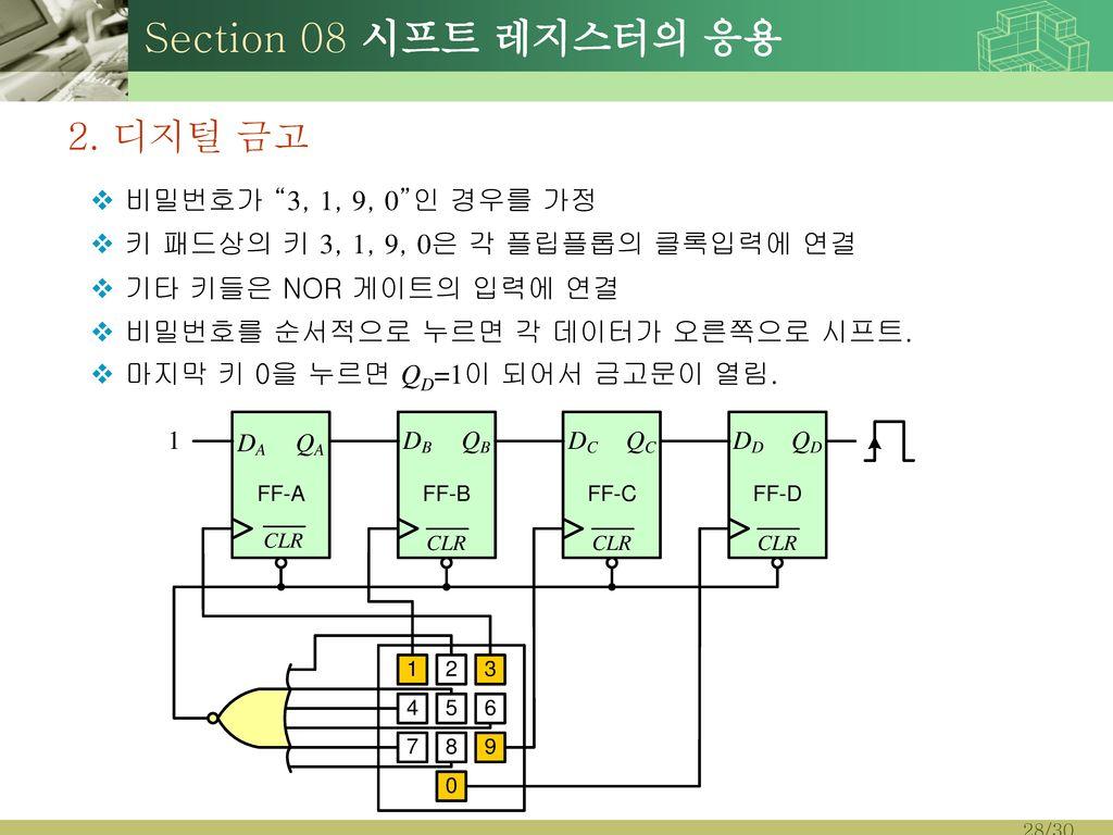 Section 08 시프트 레지스터의 응용 2. 디지털 금고 비밀번호가 3, 1, 9, 0 인 경우를 가정