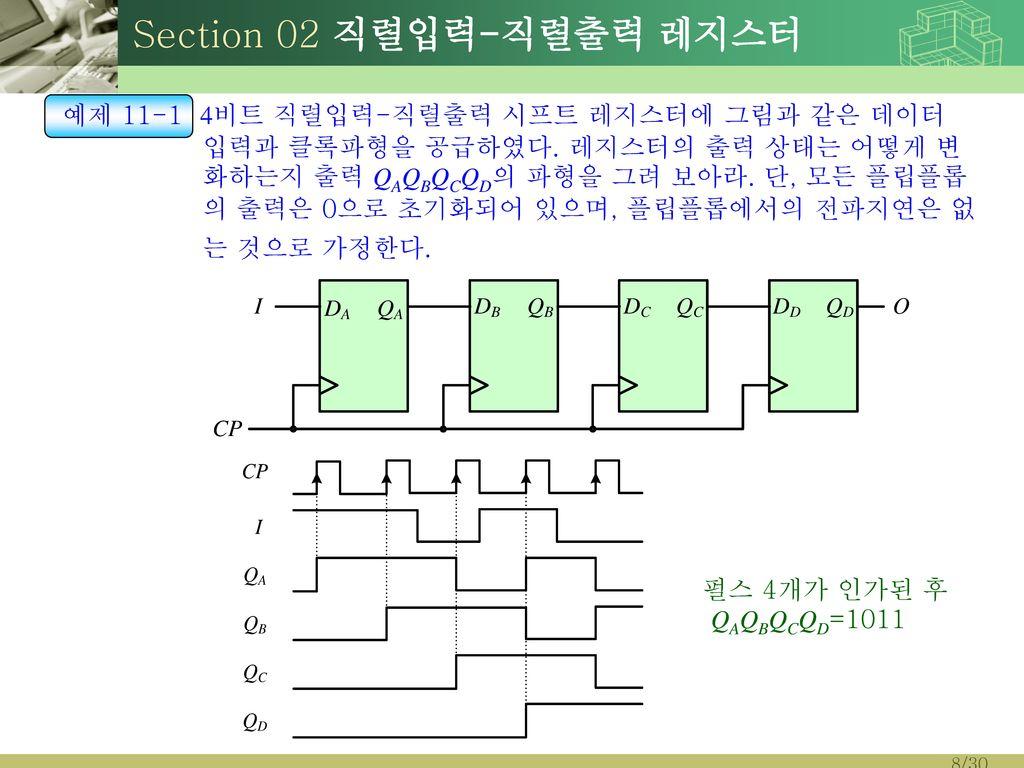Section 02 직렬입력-직렬출력 레지스터