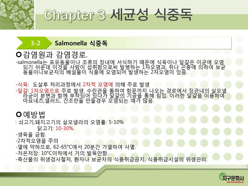 감염원과 감염경로. 예방법 Salmonella 식중독 3-2