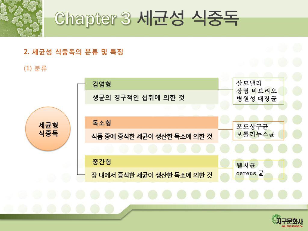 2. 세균성 식중독의 분류 및 특징 (1) 분류