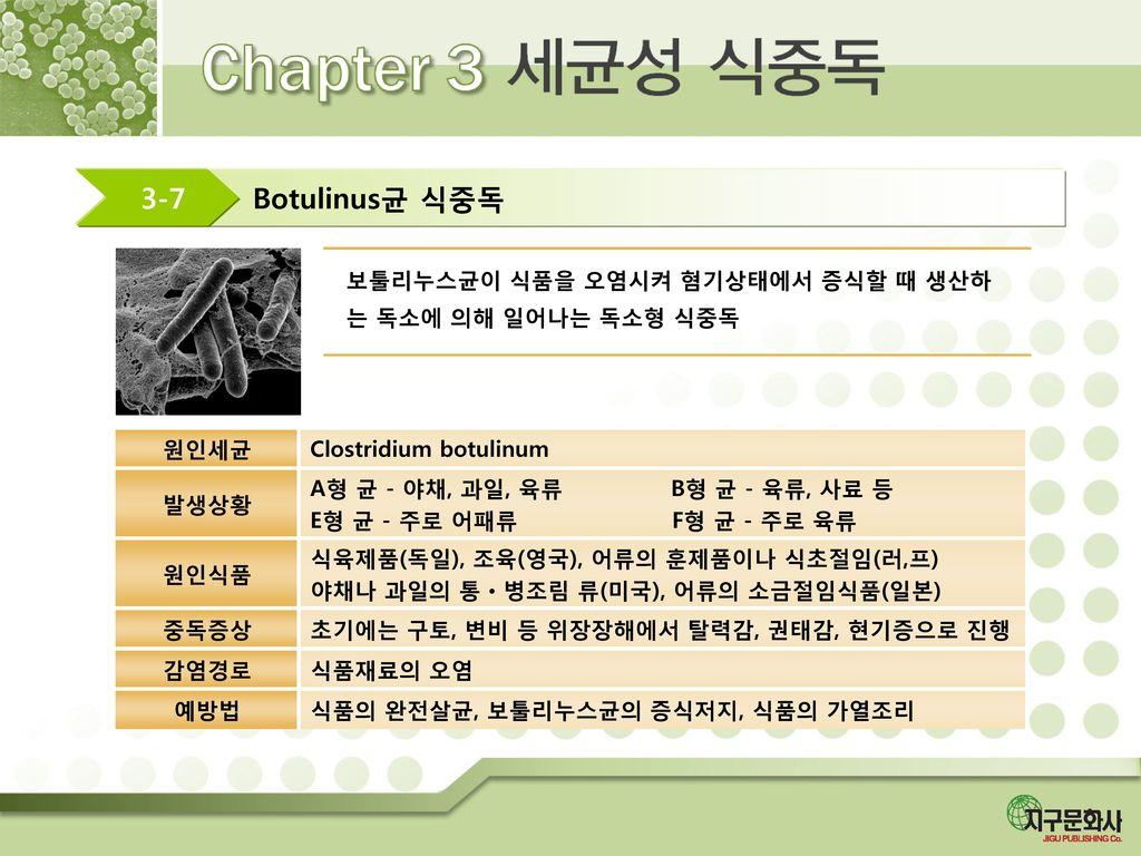Botulinus균 식중독 3-7. 보툴리누스균이 식품을 오염시켜 혐기상태에서 증식할 때 생산하는 독소에 의해 일어나는 독소형 식중독. 원인세균. Clostridium botulinum.