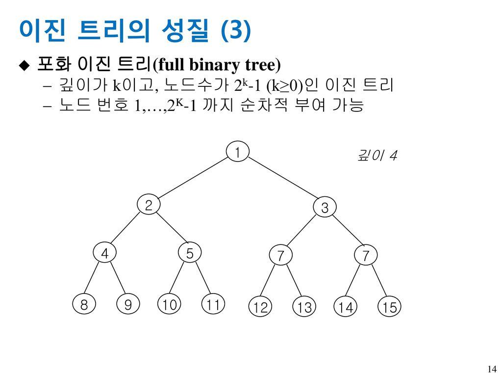 이진 트리의 성질 (3) 포화 이진 트리(full binary tree)