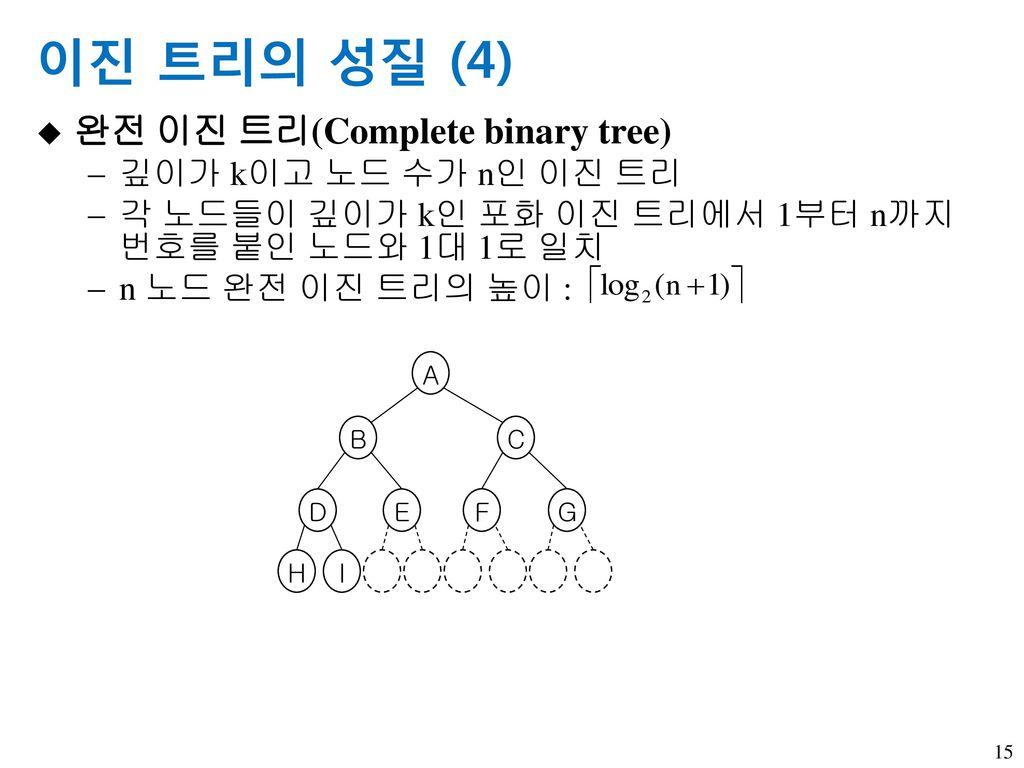 이진 트리의 성질 (4) 완전 이진 트리(Complete binary tree) 깊이가 k이고 노드 수가 n인 이진 트리