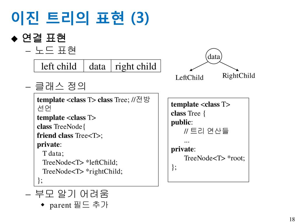 이진 트리의 표현 (3) 연결 표현 노드 표현 클래스 정의 부모 알기 어려움 left child right child data