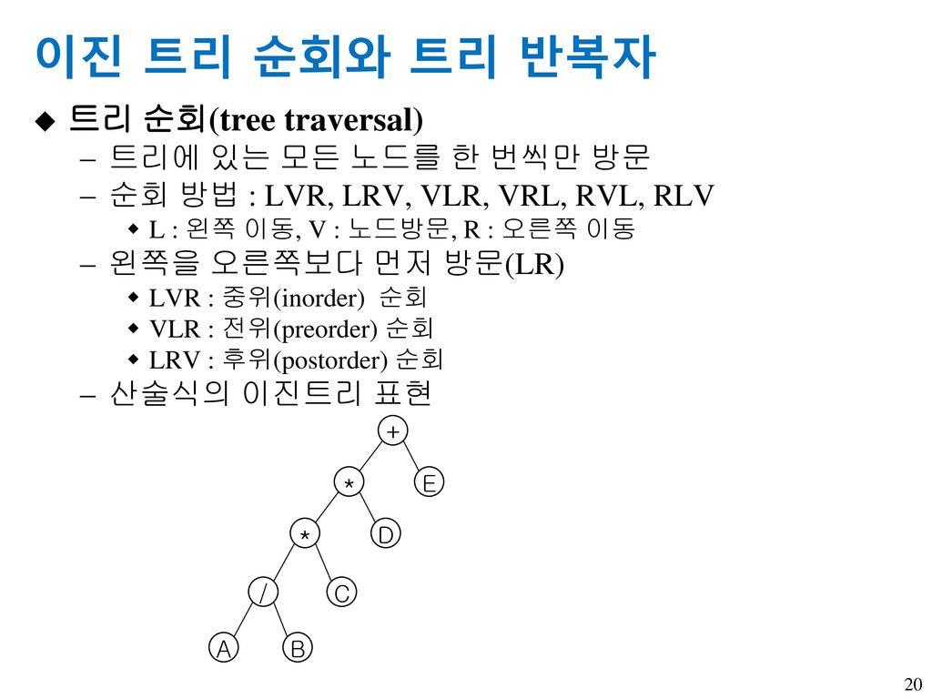 이진 트리 순회와 트리 반복자 트리 순회(tree traversal) 트리에 있는 모든 노드를 한 번씩만 방문