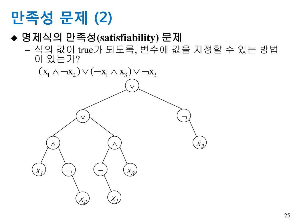 만족성 문제 (2) 명제식의 만족성(satisfiability) 문제