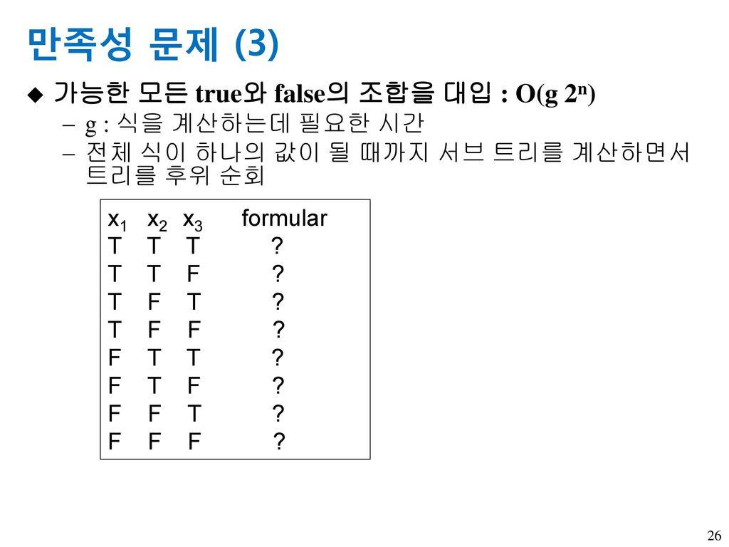 만족성 문제 (3) 가능한 모든 true와 false의 조합을 대입 : O(g 2n) g : 식을 계산하는데 필요한 시간