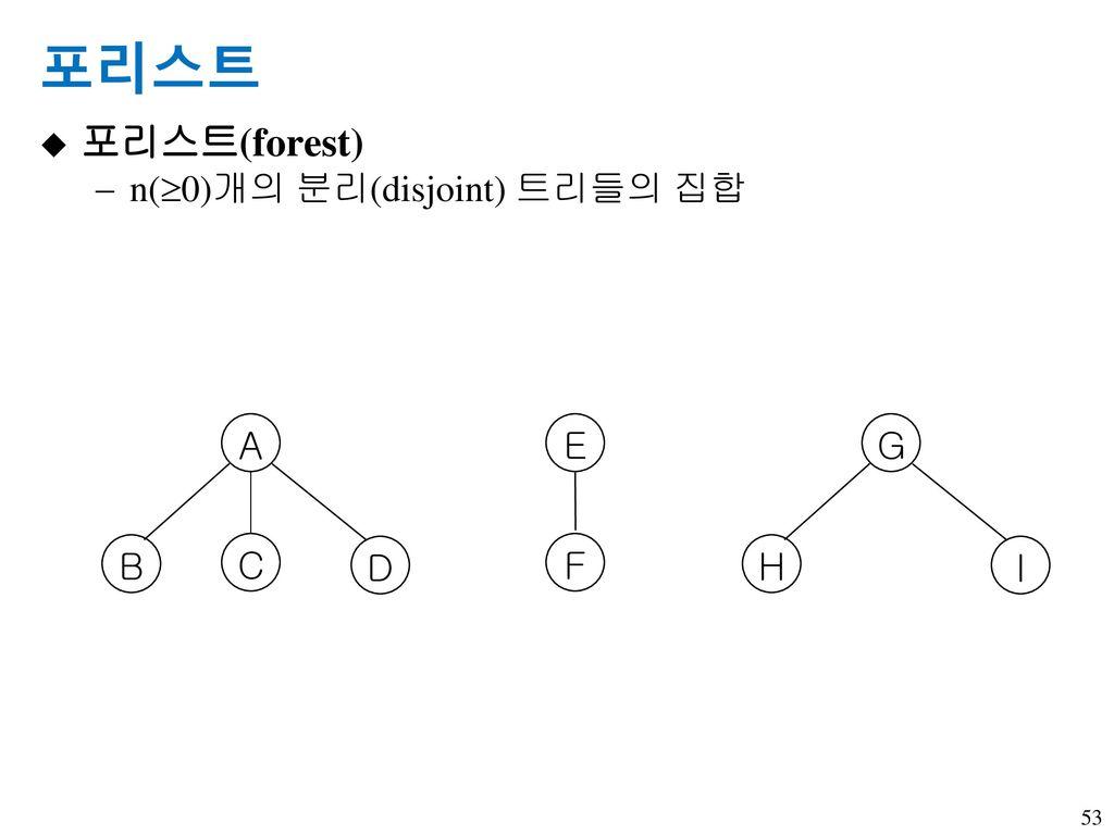 포리스트 포리스트(forest) n(0)개의 분리(disjoint) 트리들의 집합 A B D C E F G H I