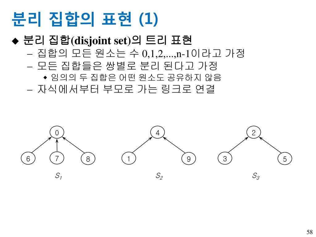 분리 집합의 표현 (1) 분리 집합(disjoint set)의 트리 표현