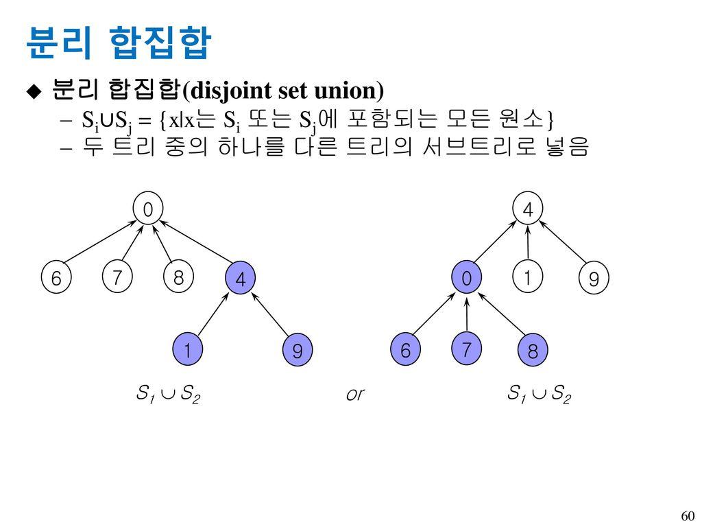 분리 합집합 분리 합집합(disjoint set union) Si∪Sj = {x|x는 Si 또는 Sj에 포함되는 모든 원소}
