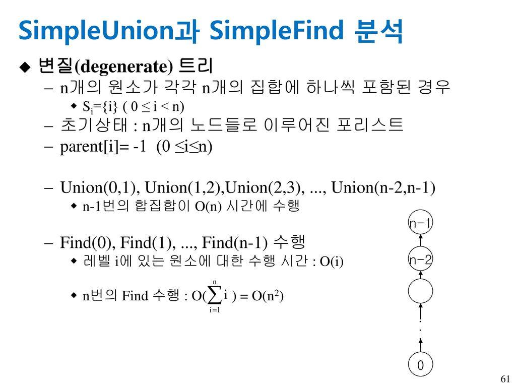 SimpleUnion과 SimpleFind 분석