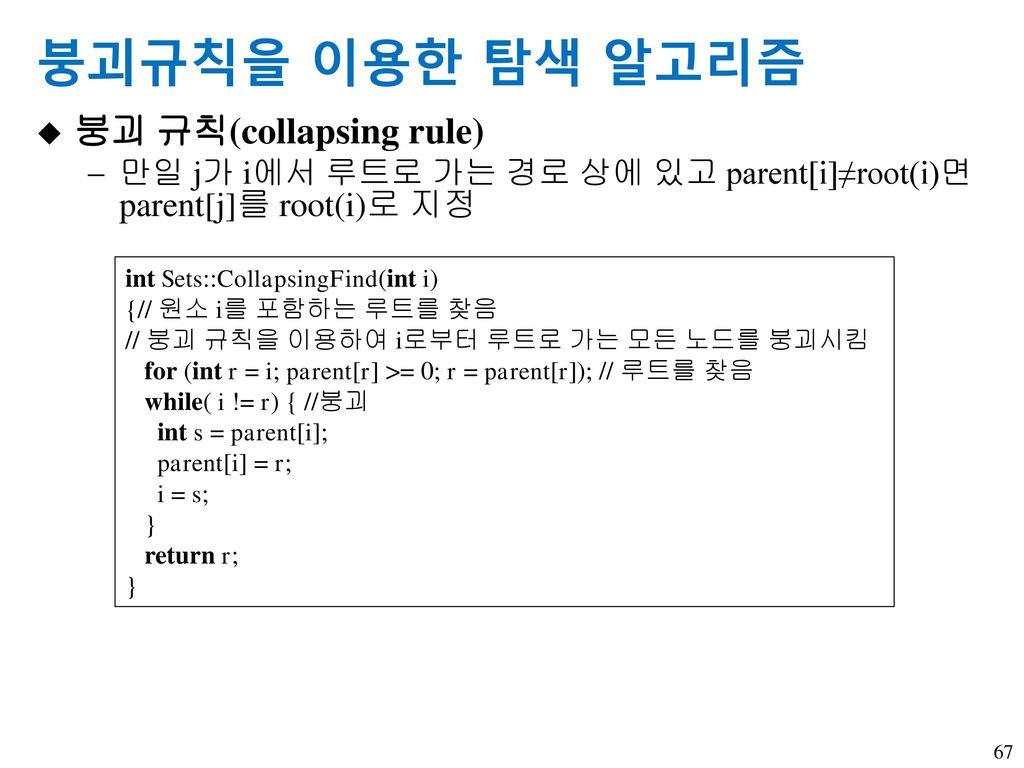 붕괴규칙을 이용한 탐색 알고리즘 붕괴 규칙(collapsing rule)