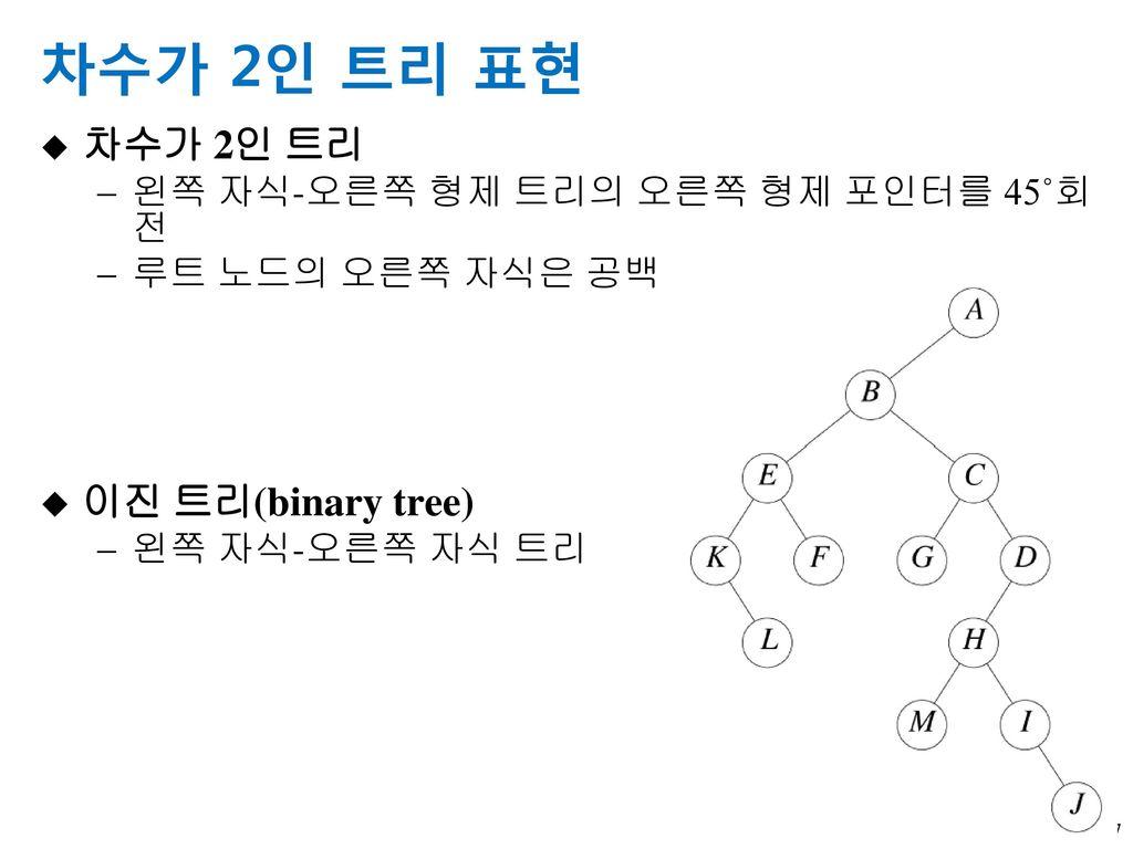 차수가 2인 트리 표현 차수가 2인 트리 이진 트리(binary tree)