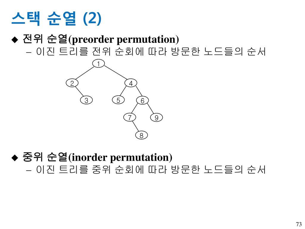 스택 순열 (2) 전위 순열(preorder permutation) 중위 순열(inorder permutation)