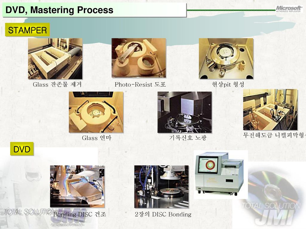 DVD, Mastering Process STAMPER DVD Glass 잔존물 제거 Photo-Resist 도포