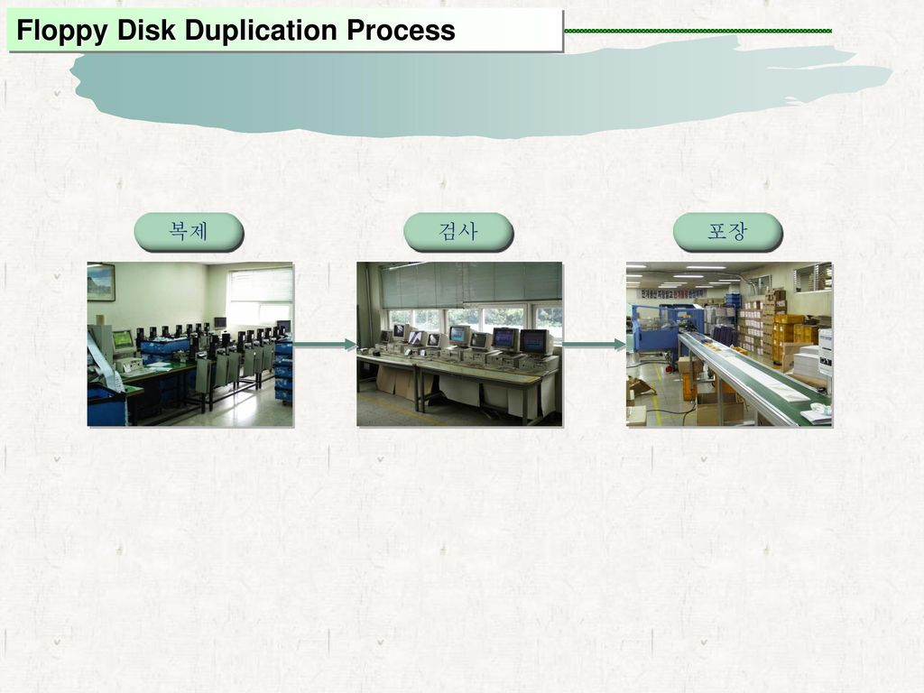 Floppy Disk Duplication Process