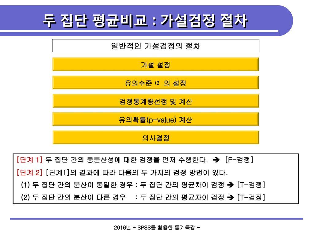두 집단 평균비교 : 가설검정 절차 일반적인 가설검정의 절차 가설 설정 유의수준 의 설정 검정통계량선정 및 계산