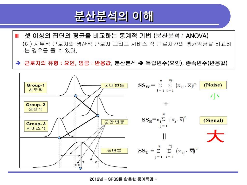 분산분석의 이해 셋 이상의 집단의 평균을 비교하는 통계적 기법 (분산분석 : ANOVA)