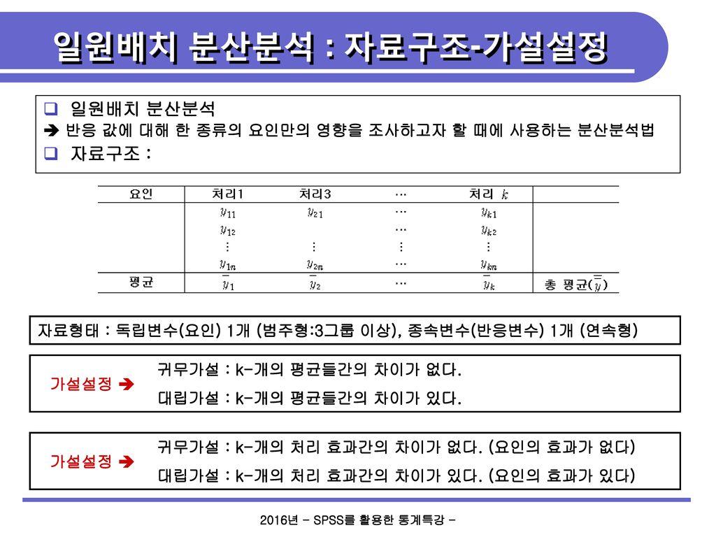 일원배치 분산분석 : 자료구조-가설설정 일원배치 분산분석 자료구조 :
