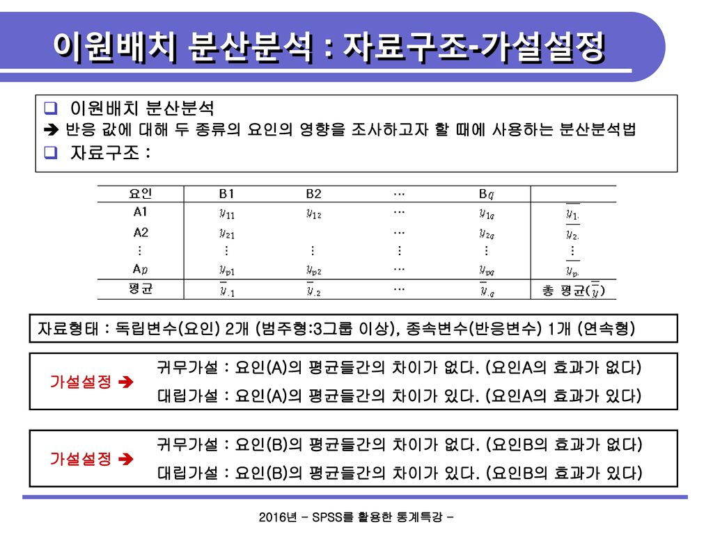 이원배치 분산분석 : 자료구조-가설설정 이원배치 분산분석 자료구조 :
