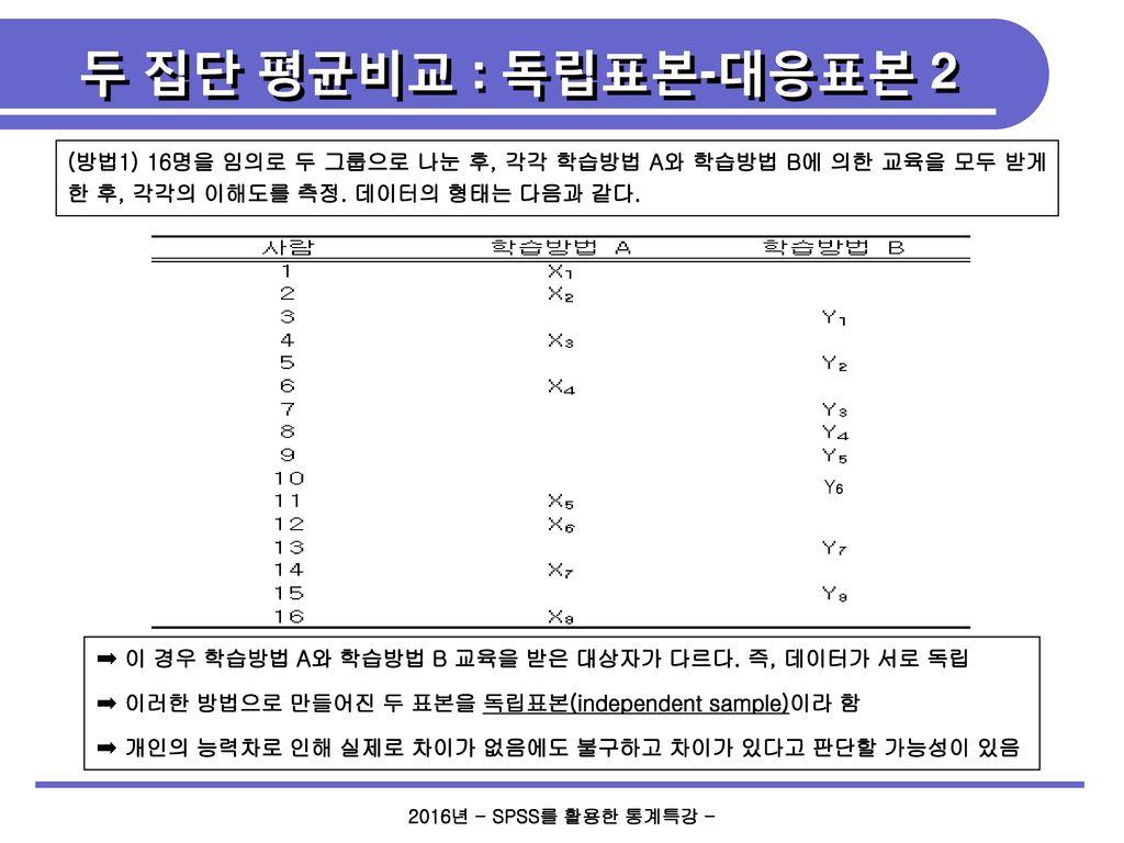 두 집단 평균비교 : 독립표본-대응표본 2 (방법1) 16명을 임의로 두 그룹으로 나눈 후, 각각 학습방법 A와 학습방법 B에 의한 교육을 모두 받게 한 후, 각각의 이해도를 측정. 데이터의 형태는 다음과 같다.