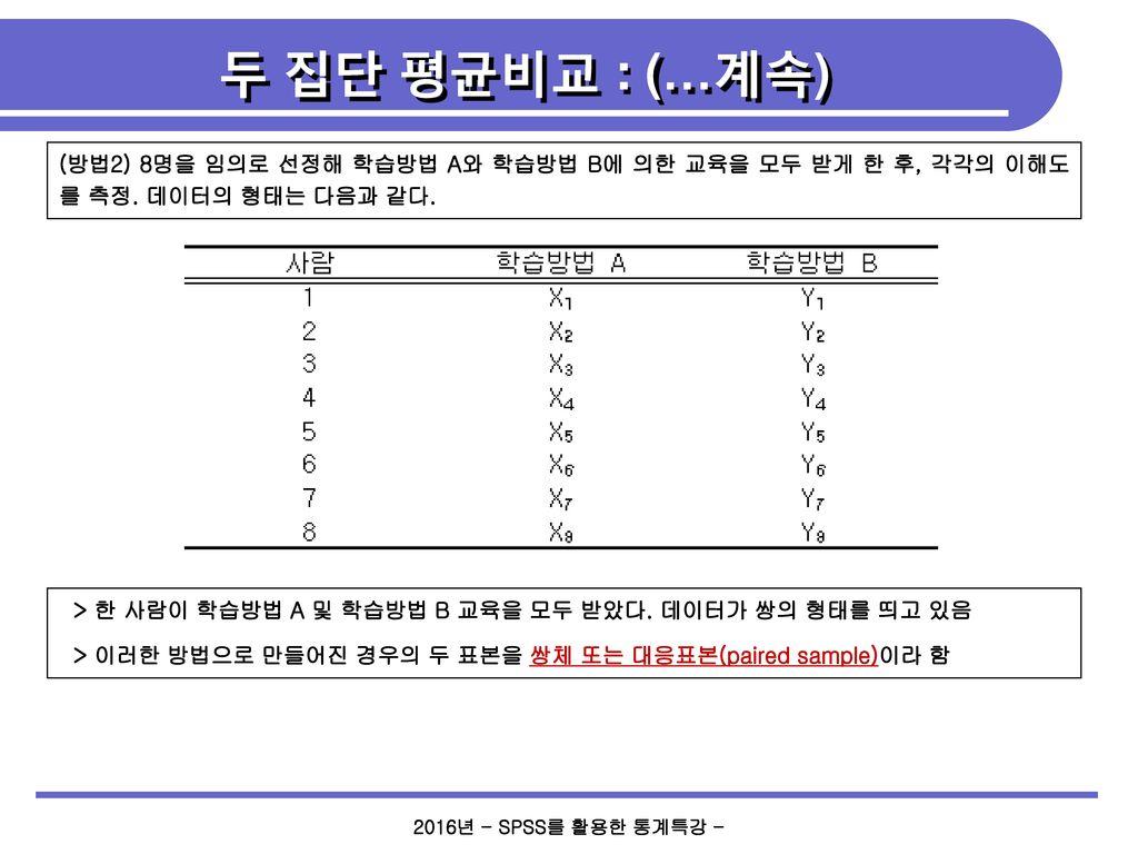 두 집단 평균비교 : (…계속) (방법2) 8명을 임의로 선정해 학습방법 A와 학습방법 B에 의한 교육을 모두 받게 한 후, 각각의 이해도 를 측정. 데이터의 형태는 다음과 같다.