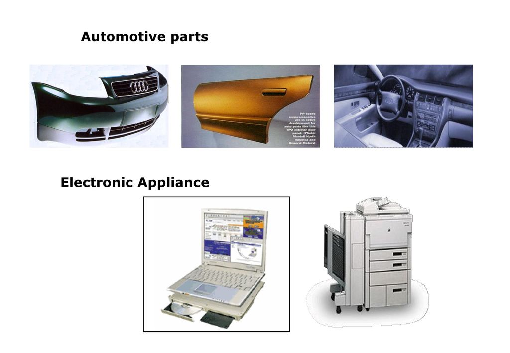 Automotive parts Electronic Appliance