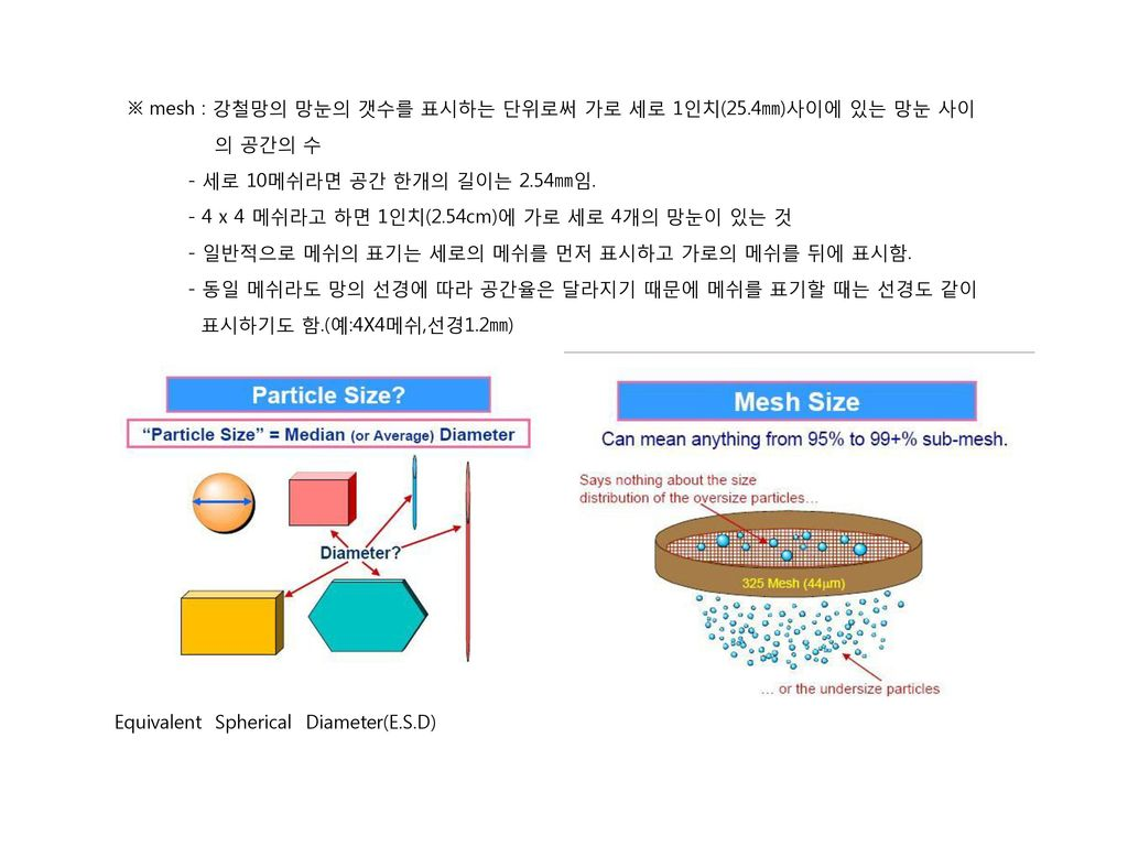 ※ mesh : 강철망의 망눈의 갯수를 표시하는 단위로써 가로 세로 1인치(25