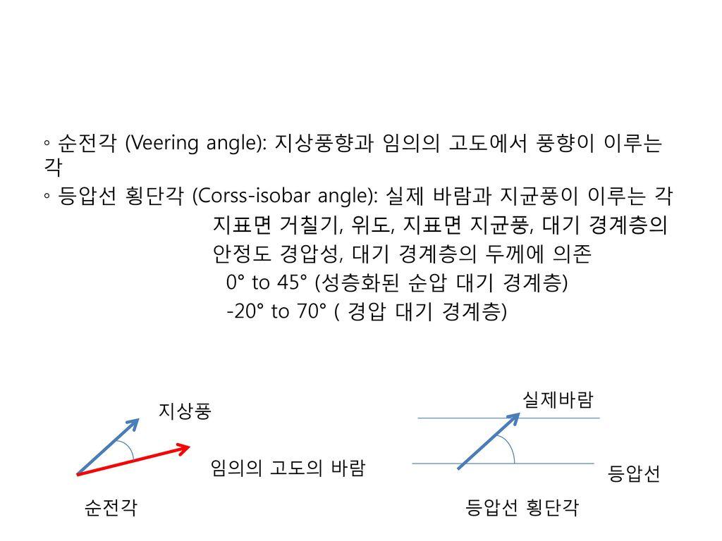 ◦ 순전각 (Veering angle): 지상풍향과 임의의 고도에서 풍향이 이루는 각