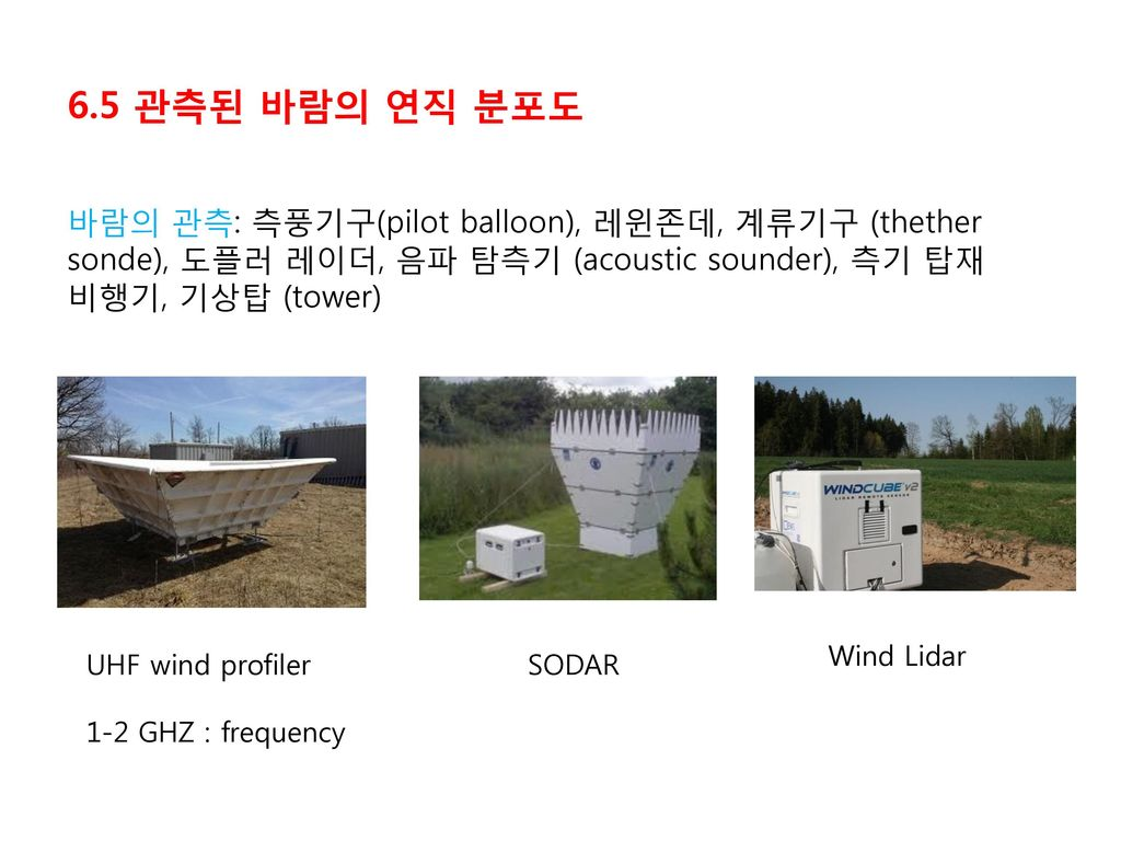 6.5 관측된 바람의 연직 분포도 바람의 관측: 측풍기구(pilot balloon), 레윈존데, 계류기구 (thether sonde), 도플러 레이더, 음파 탐측기 (acoustic sounder), 측기 탑재 비행기, 기상탑 (tower)