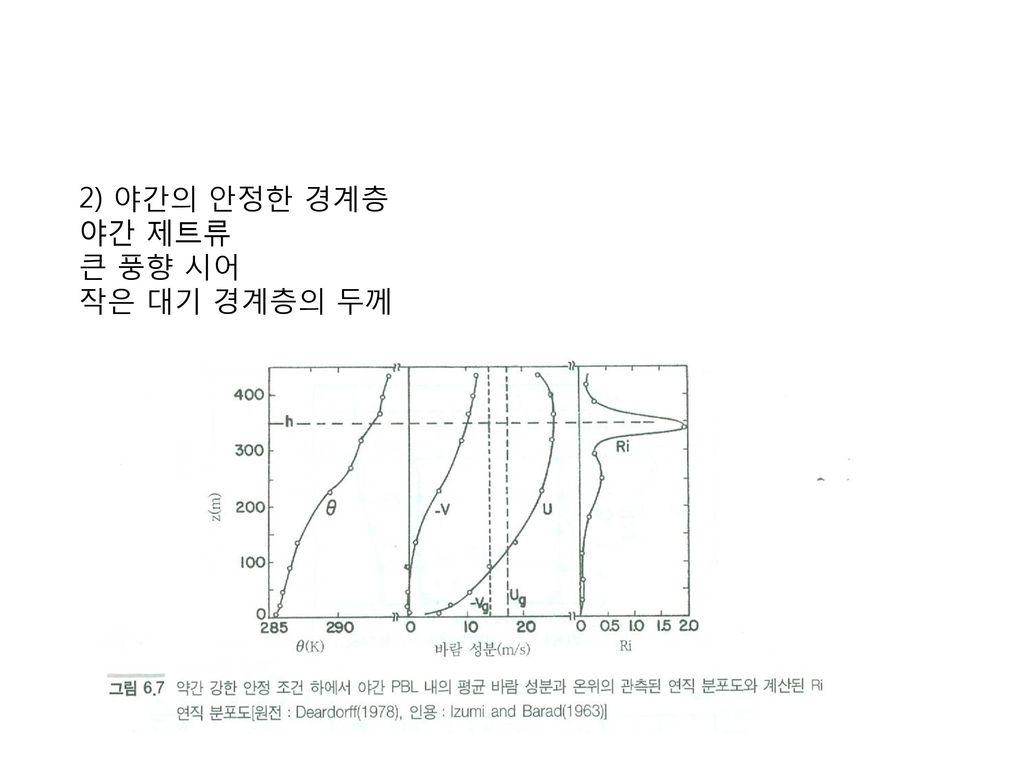 2) 야간의 안정한 경계층 야간 제트류 큰 풍향 시어 작은 대기 경계층의 두께