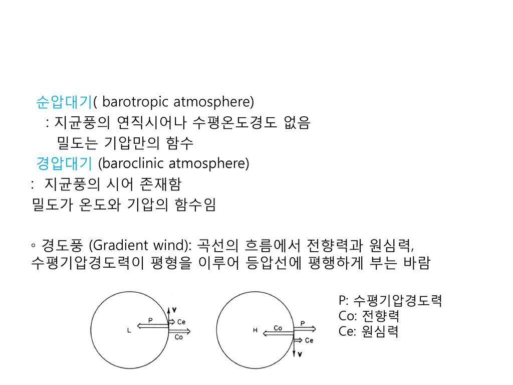 순압대기( barotropic atmosphere) : 지균풍의 연직시어나 수평온도경도 없음 밀도는 기압만의 함수