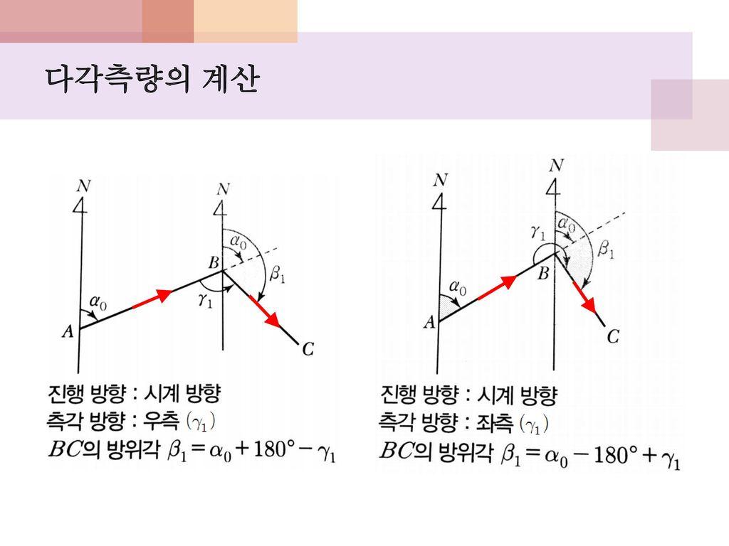다각측량의 계산