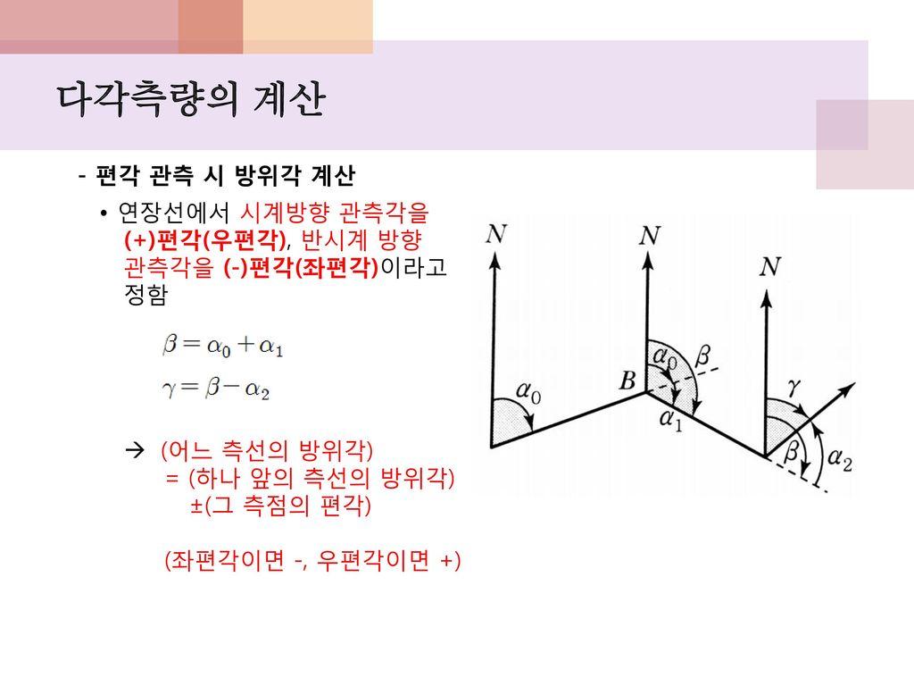 다각측량의 계산 - 편각 관측 시 방위각 계산. • 연장선에서 시계방향 관측각을 (+)편각(우편각), 반시계 방향 관측각을 (-)편각(좌편각)이라고 정함. (어느 측선의 방위각)