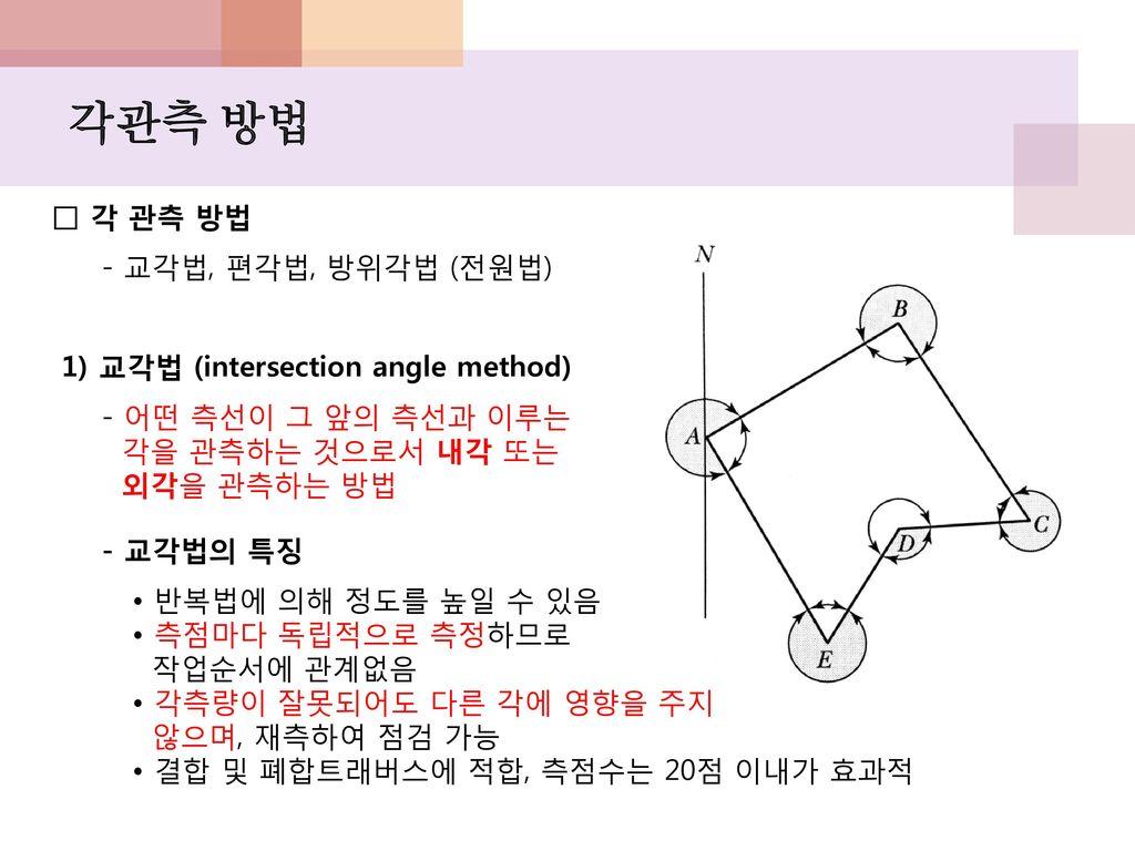 각관측 방법 □ 각 관측 방법 - 교각법, 편각법, 방위각법 (전원법)