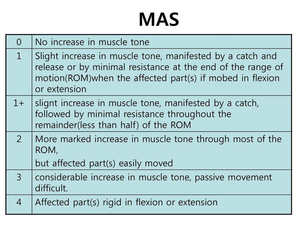 MAS No increase in muscle tone 1