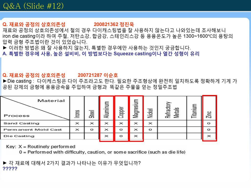 Q&A (Slide #12) Q. 재료와 공정의 상호의존성 200821362 정진욱