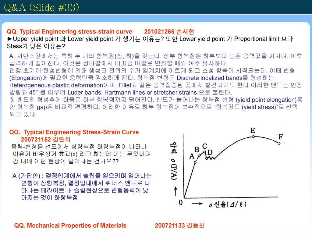 Q&A (Slide #33) QQ. Typical Engineering stress-strain curve 201021266 손서현.